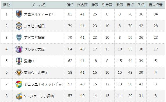 pic_championship-01